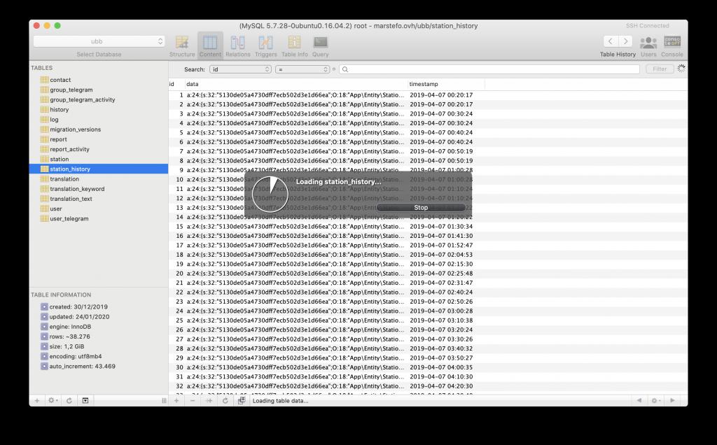Finestra di caricamento dati dal database. Viene marcata la lentezza di risposta